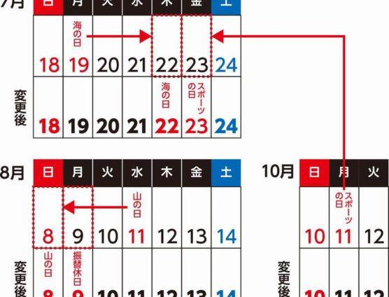 今さらですが、オリパラ開催の為、祝日変更するんですってww