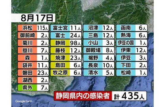 静岡県、過去最多の感染者数を更新(;´∀`)