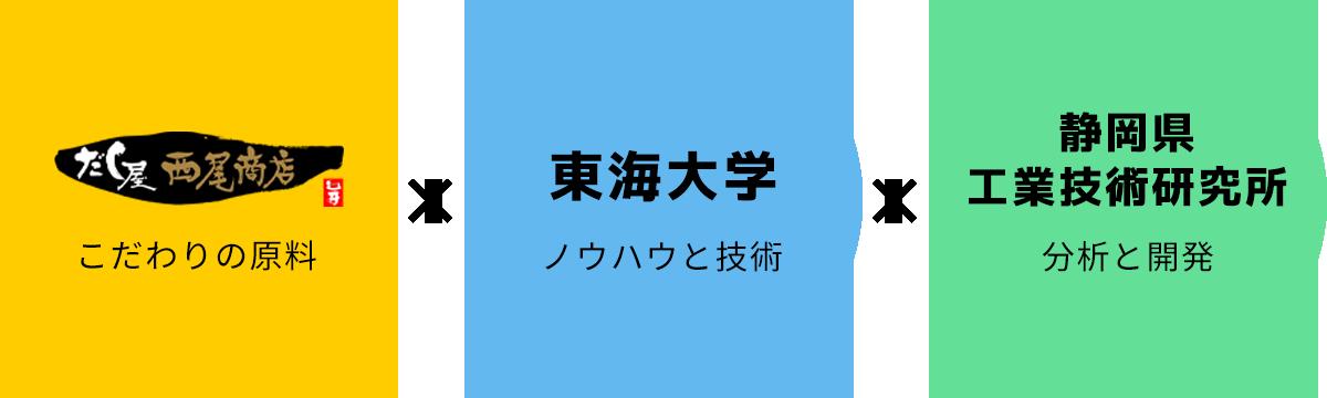 だし屋 西尾商店×東海大学×静岡県工業技術研究所